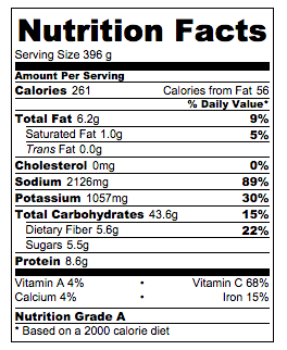 garlic mashed potatoes nutrition facts