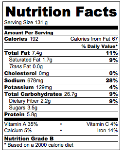 herbed stuffing nutrition facts